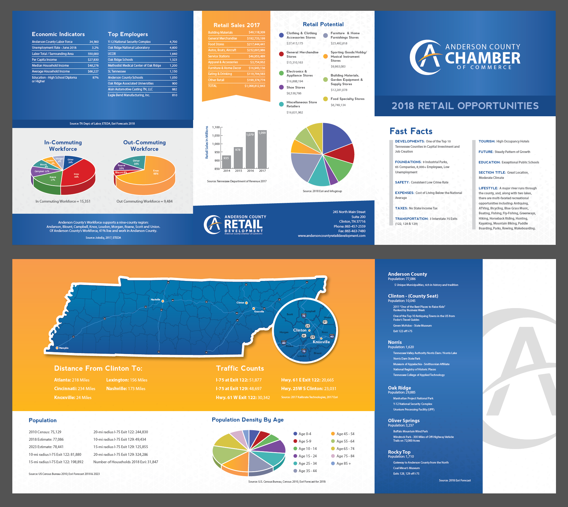 Oversized Trifold for Anderson County